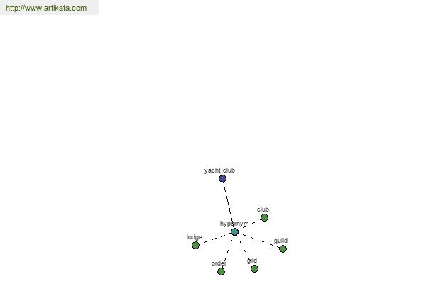 click for definition
